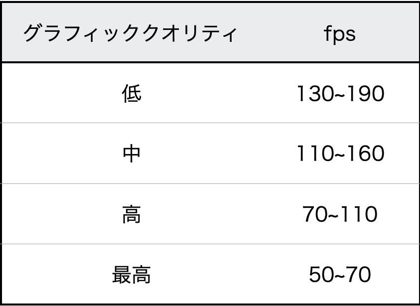 GCL1650TGF_fps