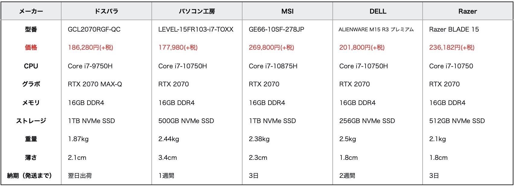 GCR2070RGF-QC_比較